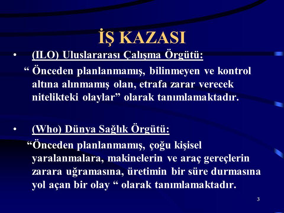 """3 İŞ KAZASI •(ILO) Uluslararası Çalışma Örgütü: """" Önceden planlanmamış, bilinmeyen ve kontrol altına alınmamış olan, etrafa zarar verecek nitelikteki"""