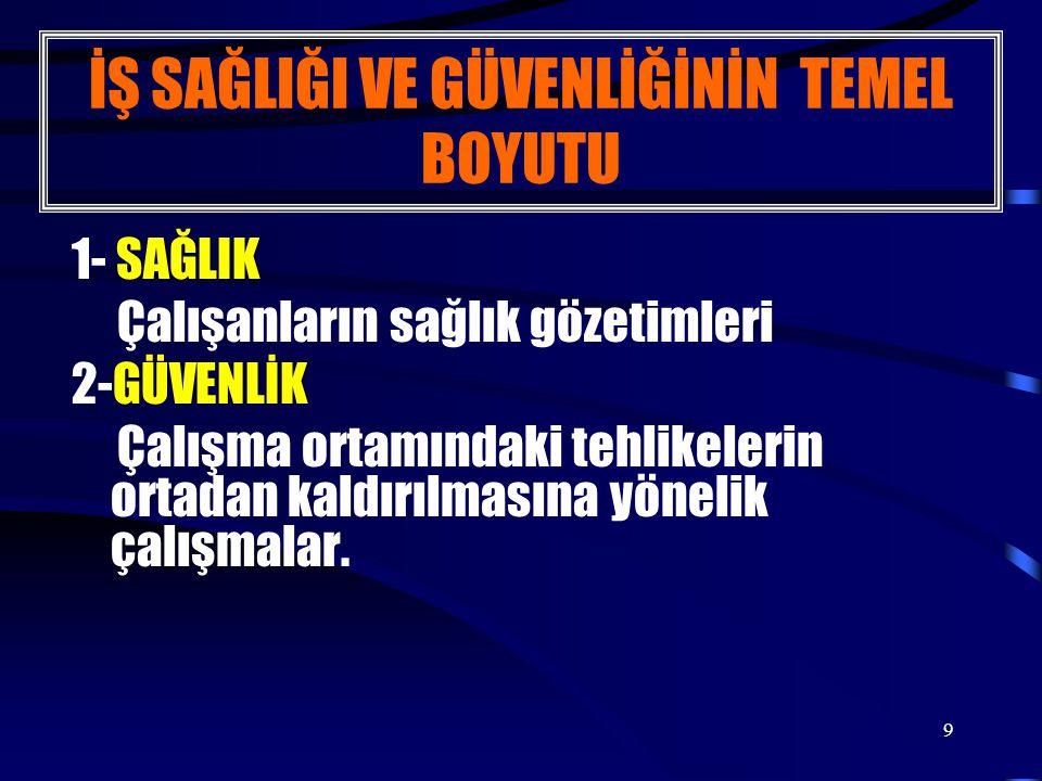 50 İŞ SAĞLIĞI VE GÜVENLİĞİ FOTOĞRAF YARIŞMASI 4. SEÇİLEN FOTOĞRAF