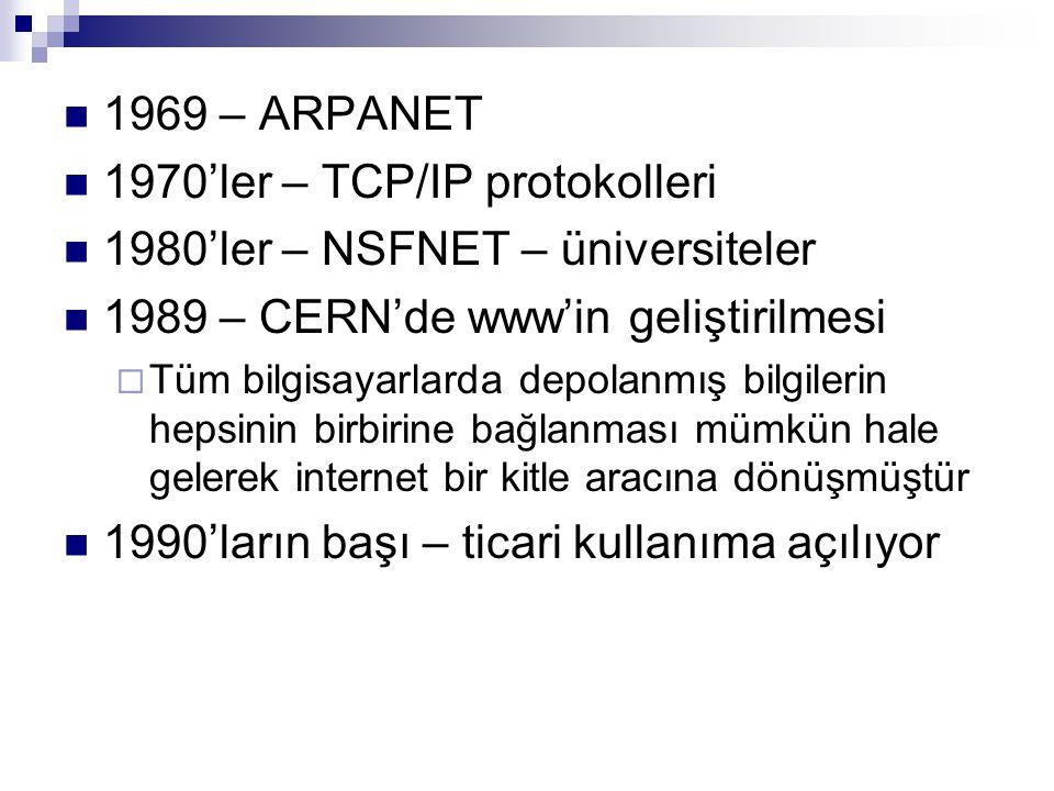  1969 – ARPANET  1970'ler – TCP/IP protokolleri  1980'ler – NSFNET – üniversiteler  1989 – CERN'de www'in geliştirilmesi  Tüm bilgisayarlarda dep