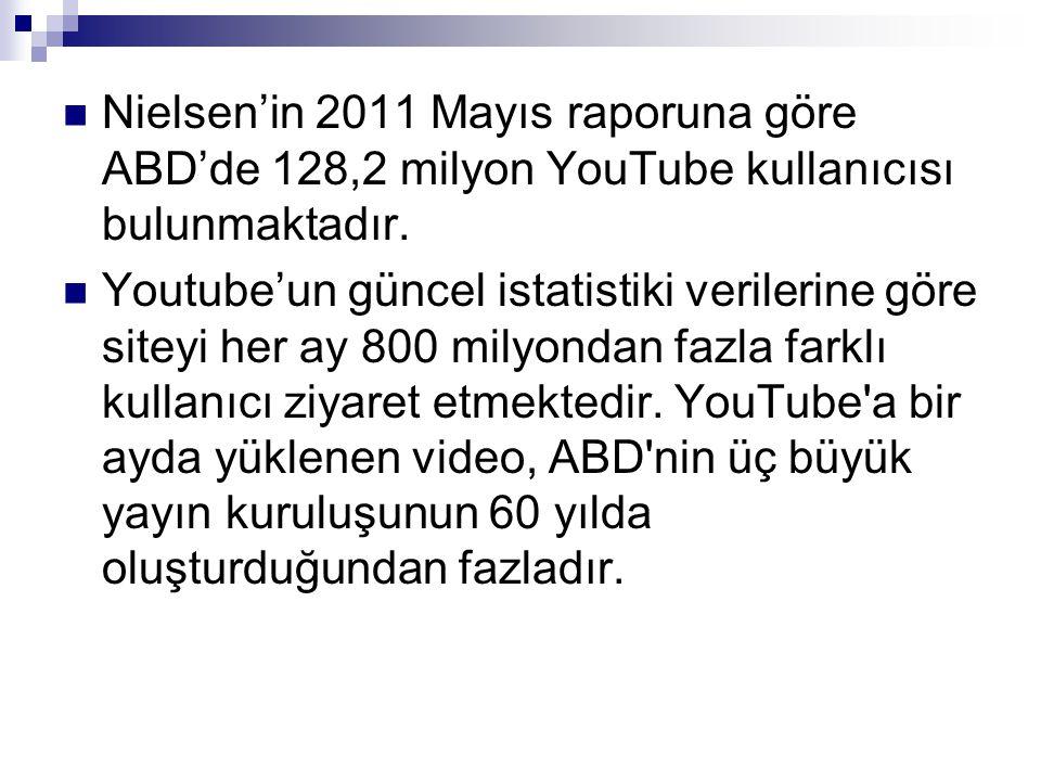  Nielsen'in 2011 Mayıs raporuna göre ABD'de 128,2 milyon YouTube kullanıcısı bulunmaktadır.  Youtube'un güncel istatistiki verilerine göre siteyi he