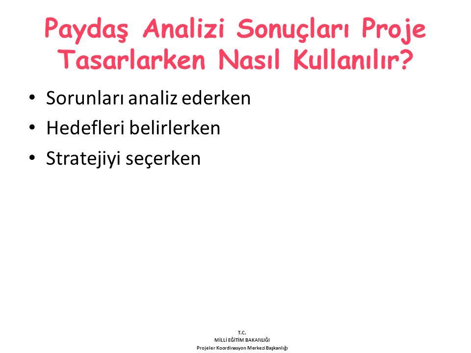 Paydaş Analizi Sonuçları Proje Tasarlarken Nasıl Kullanılır? • Sorunları analiz ederken • Hedefleri belirlerken • Stratejiyi seçerken T.C. MİLLİ EĞİTİ