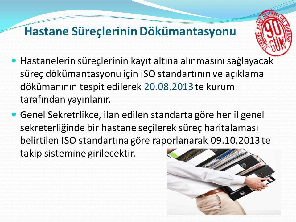 Hastane Süreçlerinin Dökümantasyonu  Hastanelerin süreçlerinin kayıt altına alınmasını sağlayacak süreç dökümantasyonu için ISO standartının ve açıklama dökümanının tespit edilerek 20.08.2013 te kurum tarafından yayınlanır.