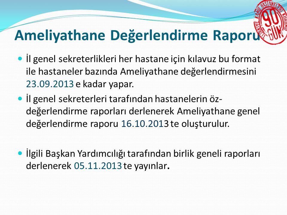 Ameliyathane Değerlendirme Raporu  İl genel sekreterlikleri her hastane için kılavuz bu format ile hastaneler bazında Ameliyathane değerlendirmesini 23.09.2013 e kadar yapar.