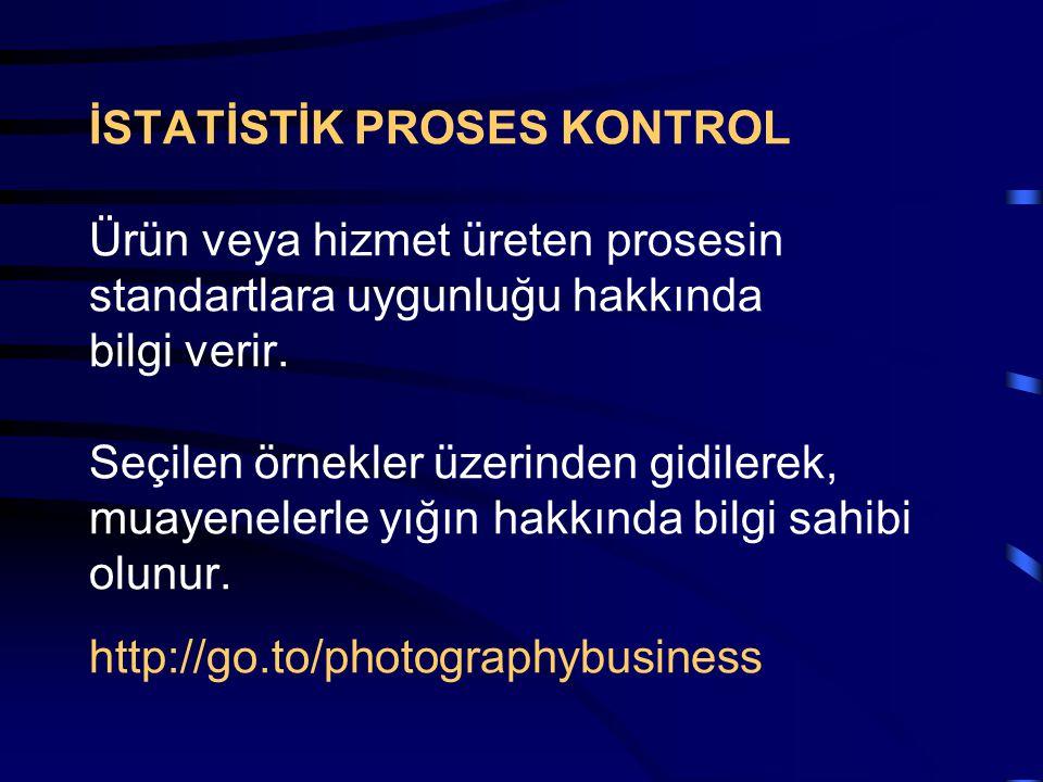 TOPYEKUN (TOPLAM) KALİTE YÖNETİMİ Zenit mi, Nikon mu daha kaliteli bir fotoğraf makinasıdır ? Endüstriyel anlamda kalite, müşteri beklentilerine uygun