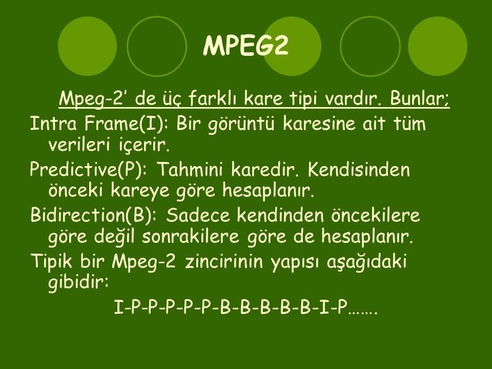 MPEG2 Mpeg-2' de üç farklı kare tipi vardır. Bunlar; Intra Frame(I): Bir görüntü karesine ait tüm verileri içerir. Predictive(P): Tahmini karedir. Ken