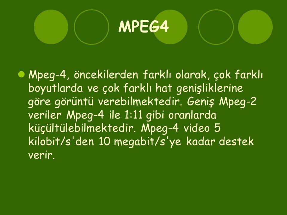 MPEG4  Mpeg-4, öncekilerden farklı olarak, çok farklı boyutlarda ve çok farklı hat genişliklerine göre görüntü verebilmektedir. Geniş Mpeg-2 veriler