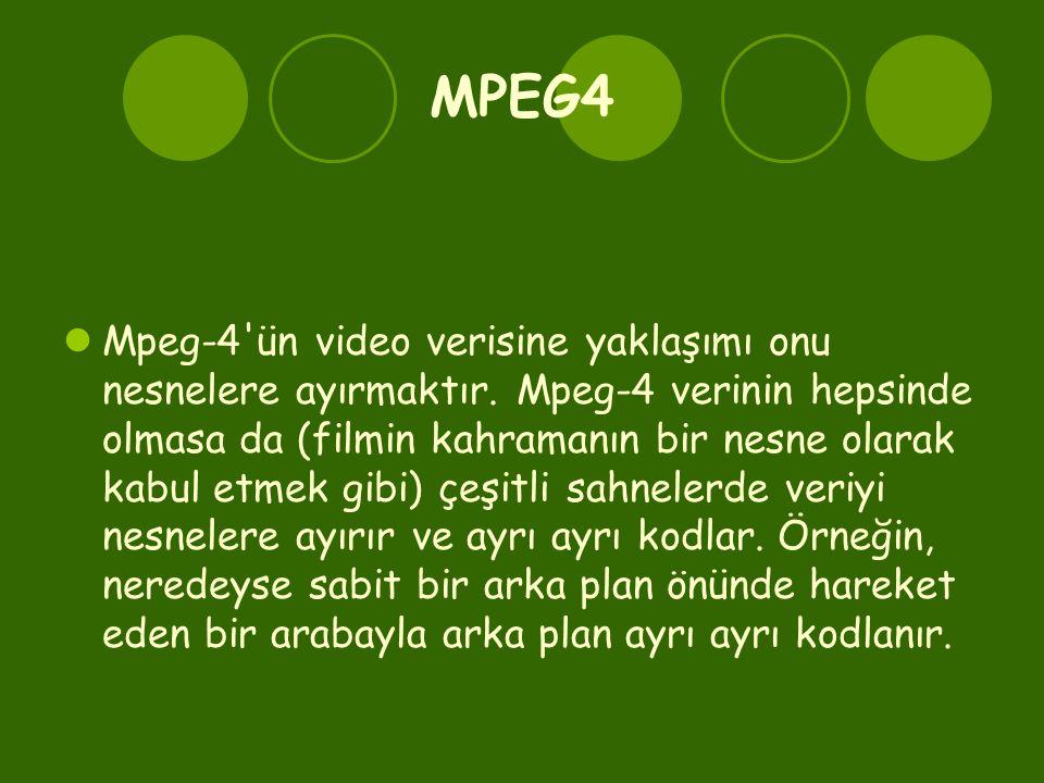 MPEG4  Mpeg-4'ün video verisine yaklaşımı onu nesnelere ayırmaktır. Mpeg-4 verinin hepsinde olmasa da (filmin kahramanın bir nesne olarak kabul etmek
