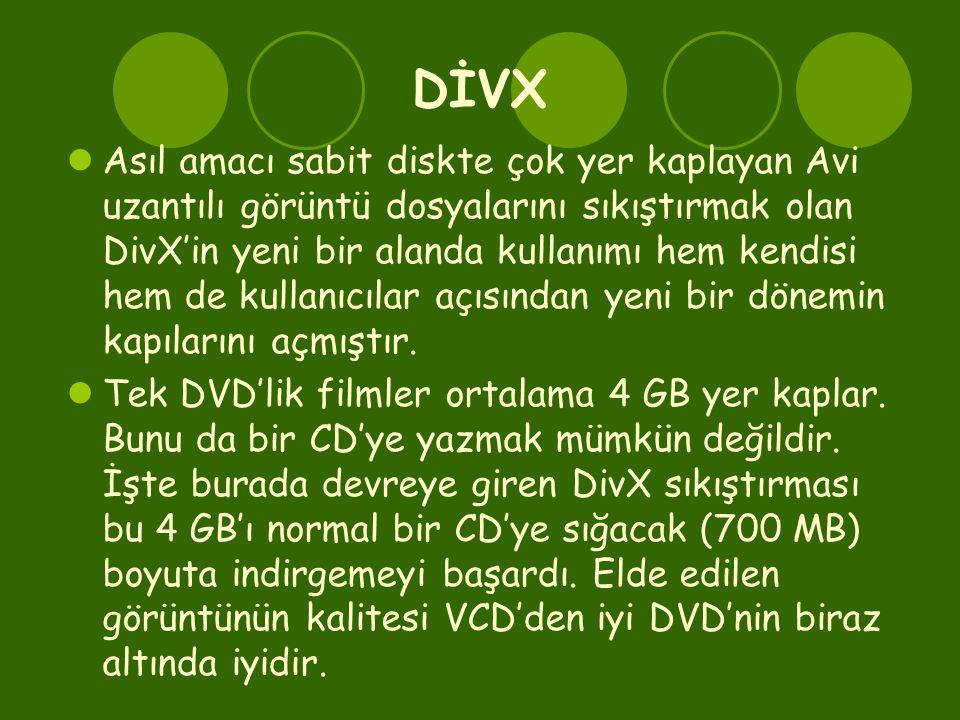 DİVX  Asıl amacı sabit diskte çok yer kaplayan Avi uzantılı görüntü dosyalarını sıkıştırmak olan DivX'in yeni bir alanda kullanımı hem kendisi hem de kullanıcılar açısından yeni bir dönemin kapılarını açmıştır.
