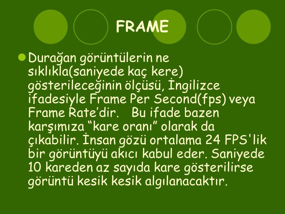 FRAME  Durağan görüntülerin ne sıklıkla(saniyede kaç kere) gösterileceğinin ölçüsü, İngilizce ifadesiyle Frame Per Second(fps) veya Frame Rate'dir.Bu ifade bazen karşımıza kare oranı olarak da çıkabilir.