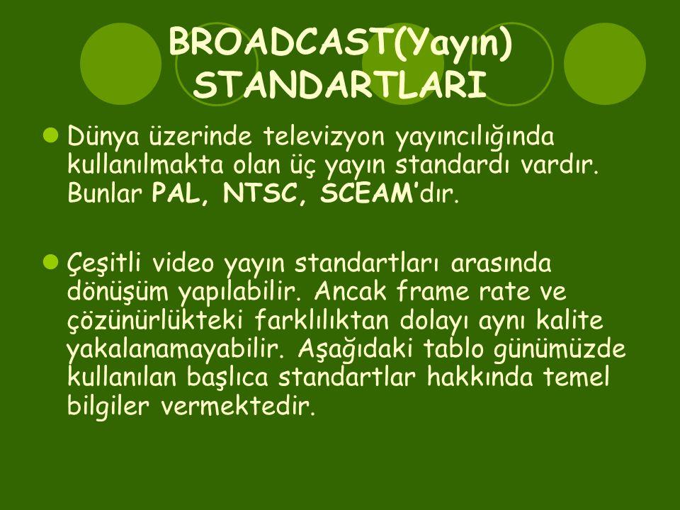 BROADCAST(Yayın) STANDARTLARI  Dünya üzerinde televizyon yayıncılığında kullanılmakta olan üç yayın standardı vardır. Bunlar PAL, NTSC, SCEAM'dır. 