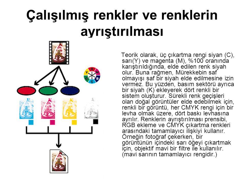 Çalışılmış renkler ve renklerin ayrıştırılması Teorik olarak, üç çıkartma rengi siyan (C), sarı(Y) ve magenta (M), %100 oranında karıştırıldığında, el