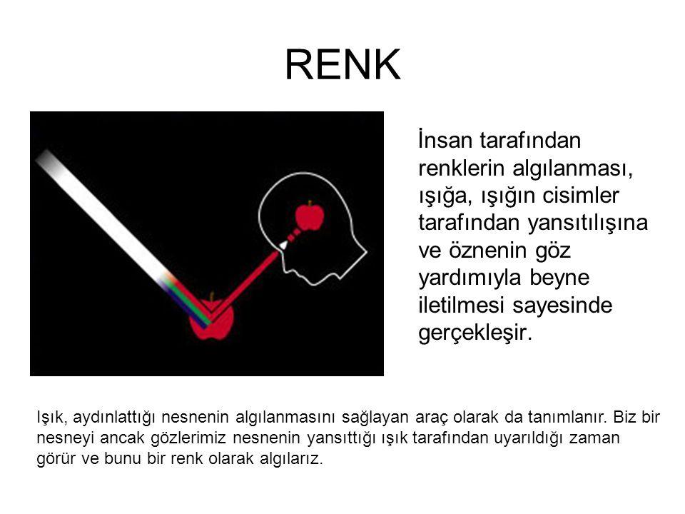 RENK İnsan tarafından renklerin algılanması, ışığa, ışığın cisimler tarafından yansıtılışına ve öznenin göz yardımıyla beyne iletilmesi sayesinde gerç
