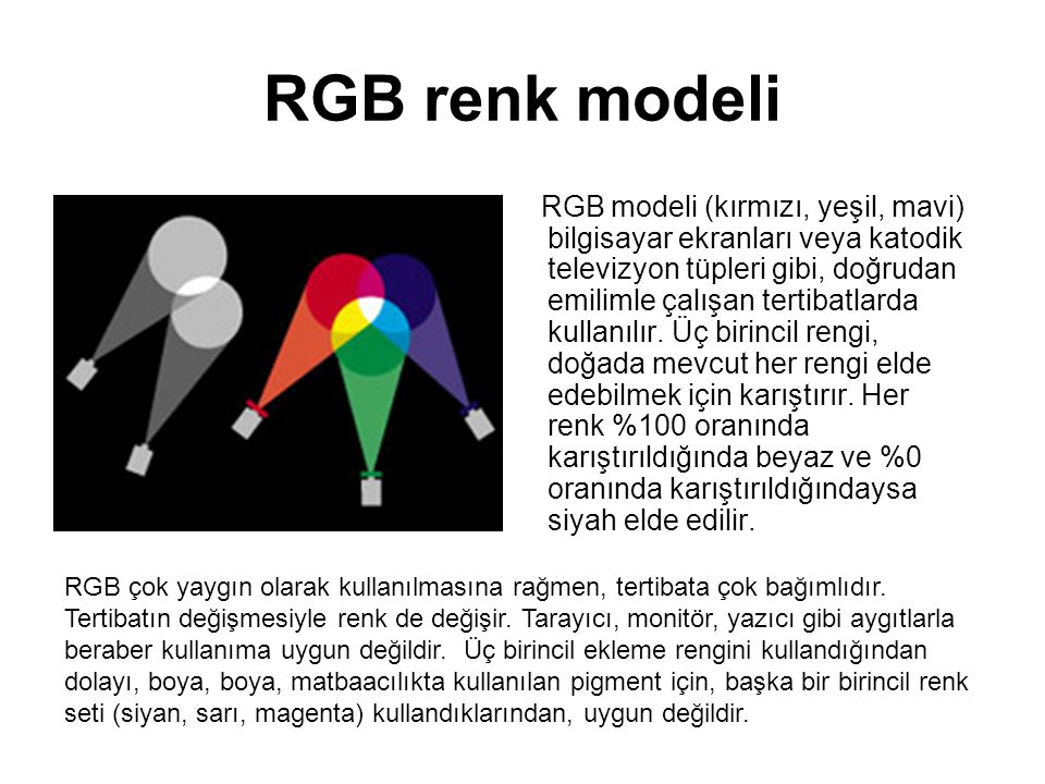 RGB renk modeli RGB modeli (kırmızı, yeşil, mavi) bilgisayar ekranları veya katodik televizyon tüpleri gibi, doğrudan emilimle çalışan tertibatlarda k