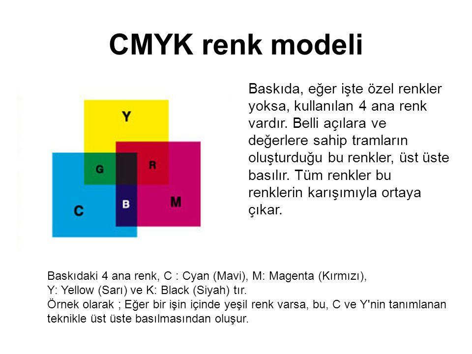 CMYK renk modeli Baskıda, eğer işte özel renkler yoksa, kullanılan 4 ana renk vardır. Belli açılara ve değerlere sahip tramların oluşturduğu bu renkle