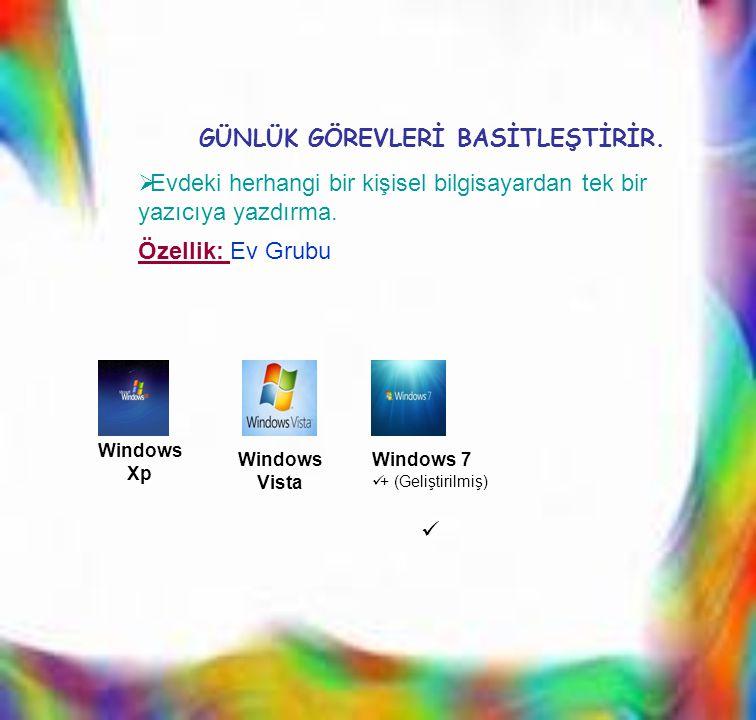 EEvdeki herhangi bir kişisel bilgisayardan tek bir yazıcıya yazdırma. Windows Xp Windows Vista Windows 7  + (Geliştirilmiş)  GÜNLÜK GÖREVLERİ BASİ