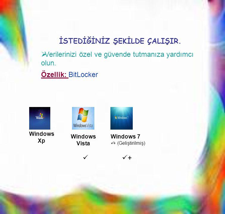 VVerilerinizi özel ve güvende tutmanıza yardımcı olun. Windows Xp Windows Vista Windows 7  + (Geliştirilmiş)   + İSTEDİĞİNİZ ŞEKİLDE ÇALIŞIR. Öze