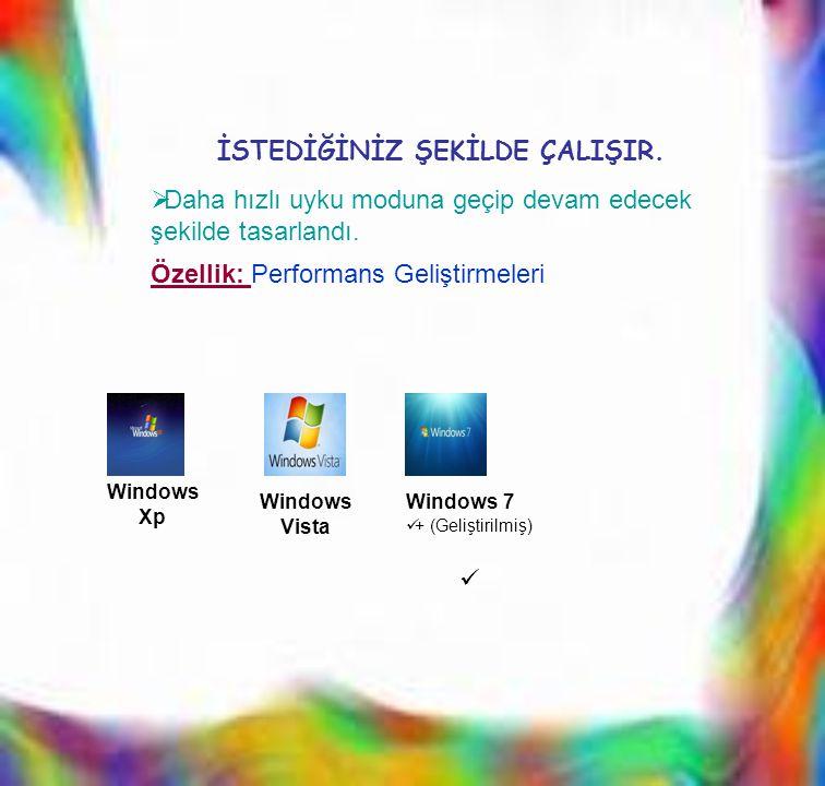Windows Xp Windows Vista Windows 7  + (Geliştirilmiş)   Daha hızlı uyku moduna geçip devam edecek şekilde tasarlandı. İSTEDİĞİNİZ ŞEKİLDE ÇALIŞIR.