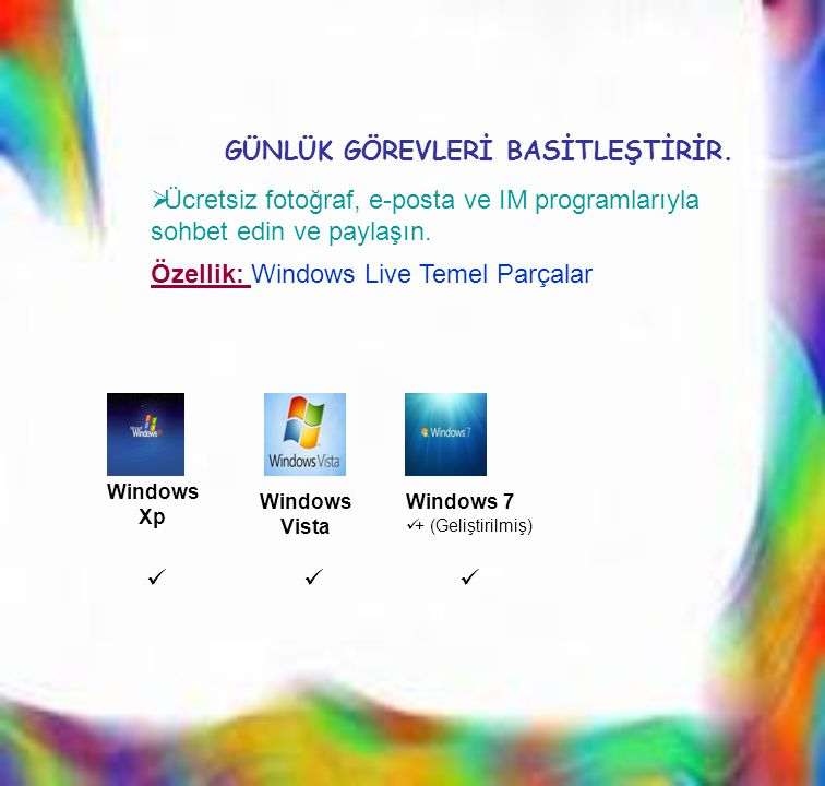 GÜNLÜK GÖREVLERİ BASİTLEŞTİRİR. ÜÜcretsiz fotoğraf, e-posta ve IM programlarıyla sohbet edin ve paylaşın. Özellik: Windows Live Temel Parçalar Windo