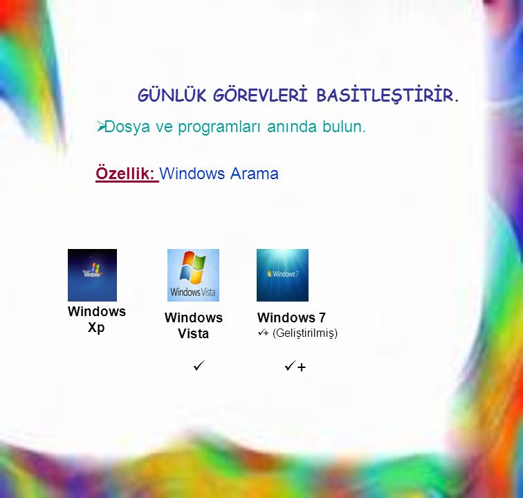DDosya ve programları anında bulun. Windows Xp Windows Vista Windows 7  + (Geliştirilmiş)   + GÜNLÜK GÖREVLERİ BASİTLEŞTİRİR. Özellik: Windows Ar