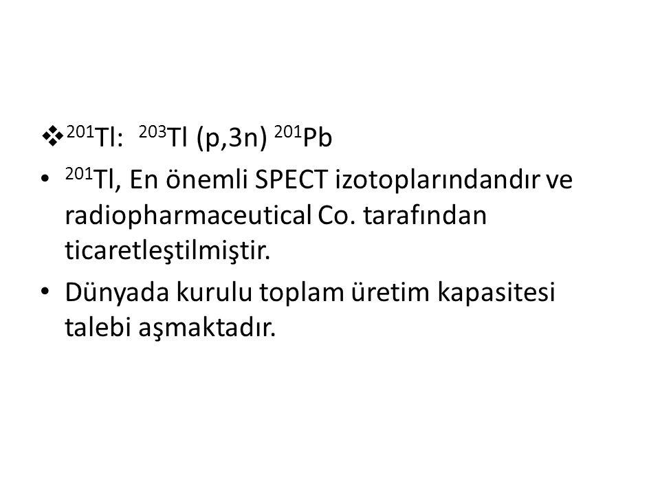  201 Tl: 203 Tl (p,3n) 201 Pb • 201 Tl, En önemli SPECT izotoplarındandır ve radiopharmaceutical Co. tarafından ticaretleştilmiştir. • Dünyada kurulu