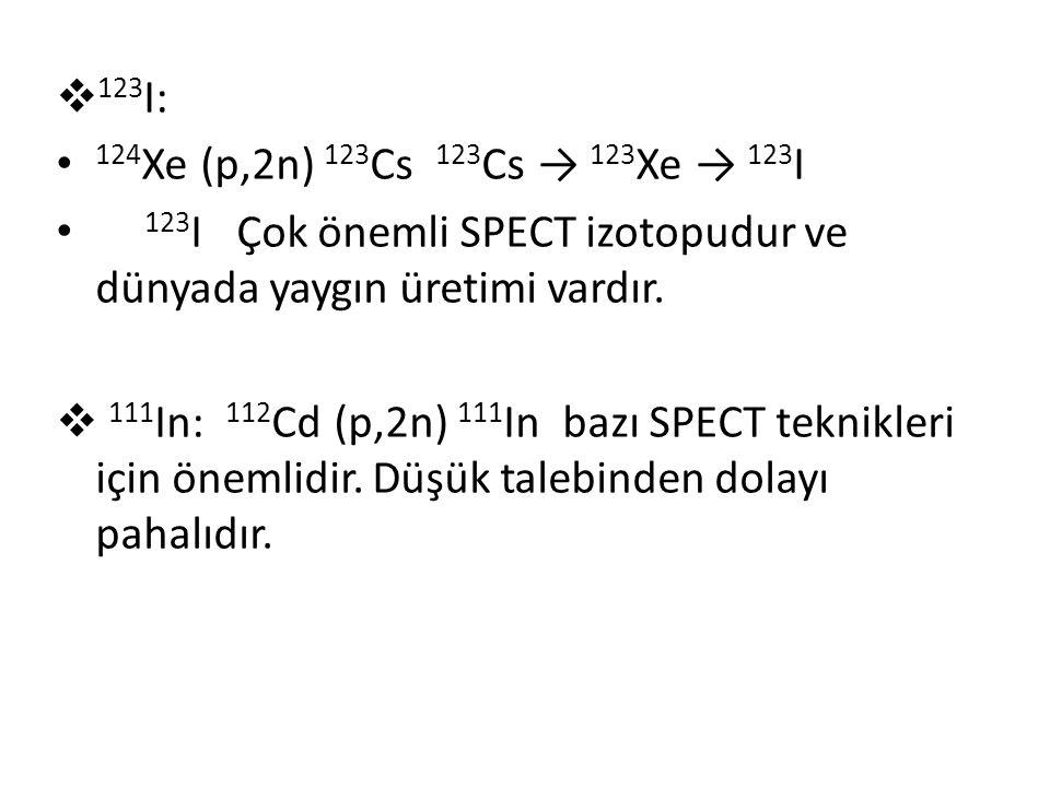  123 I: • 124 Xe (p,2n) 123 Cs 123 Cs → 123 Xe → 123 I • 123 I Çok önemli SPECT izotopudur ve dünyada yaygın üretimi vardır.  111 In: 112 Cd (p,2n)