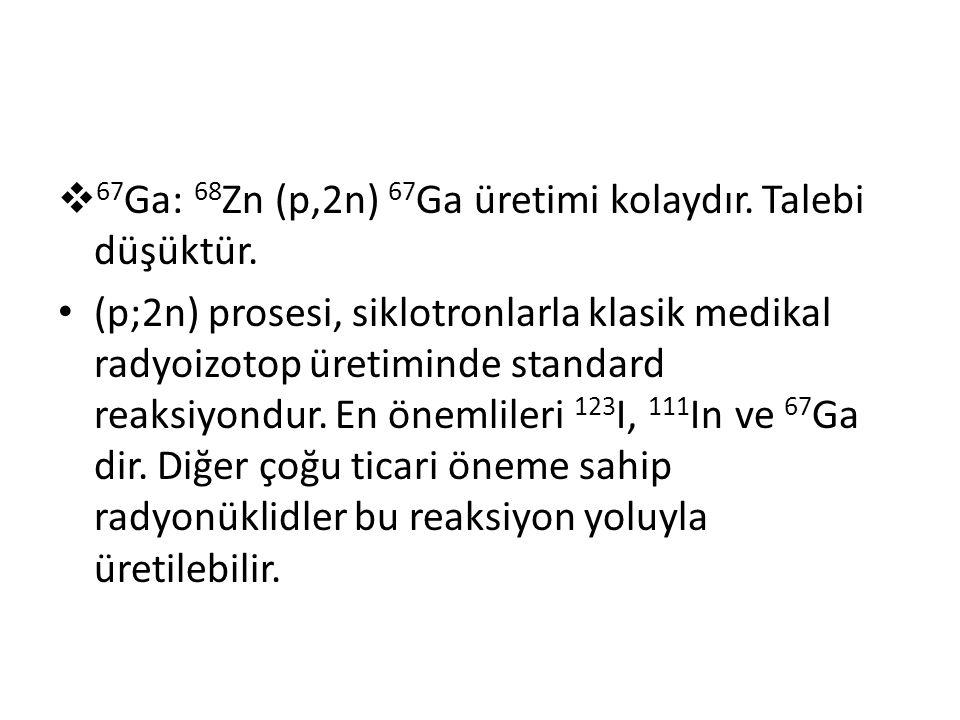  67 Ga: 68 Zn (p,2n) 67 Ga üretimi kolaydır. Talebi düşüktür. • (p;2n) prosesi, siklotronlarla klasik medikal radyoizotop üretiminde standard reaksiy