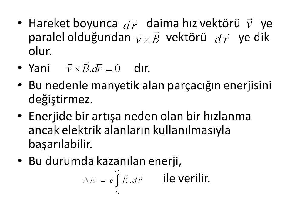 • Hareket boyunca daima hız vektörü ye paralel olduğundan vektörü ye dik olur. • Yani dır. • Bu nedenle manyetik alan parçacığın enerjisini değiştirme