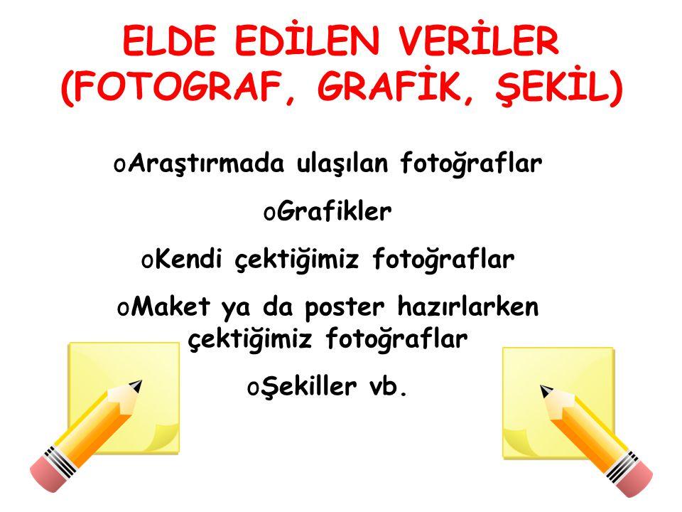 18 ELDE EDİLEN VERİLER (FOTOGRAF, GRAFİK, ŞEKİL) oAraştırmada ulaşılan fotoğraflar oGrafikler oKendi çektiğimiz fotoğraflar oMaket ya da poster hazırl