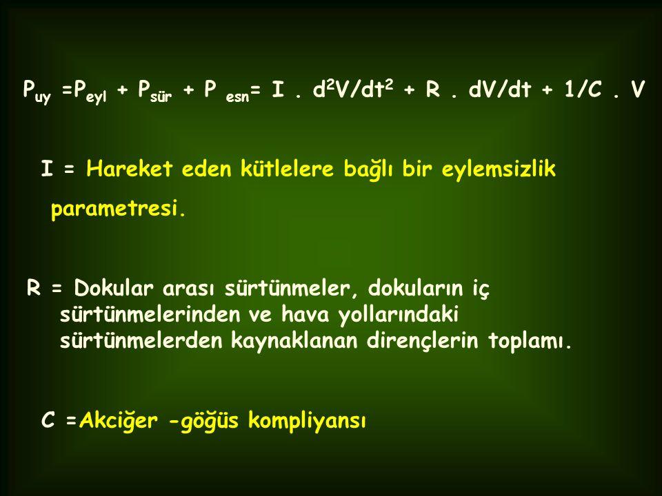 P uy =P eyl + P sür + P esn = I. d 2 V/dt 2 + R. dV/dt + 1/C. V I = Hareket eden kütlelere bağlı bir eylemsizlik parametresi. R = Dokular arası sürtün