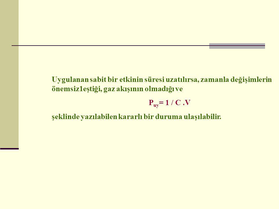 Uygulanan sabit bir etkinin süresi uzatılırsa, zamanla değişimlerin önemsiz1eştiği, gaz akışının olmadığı ve P uy = 1 / C.V şeklinde yazılabilen karar