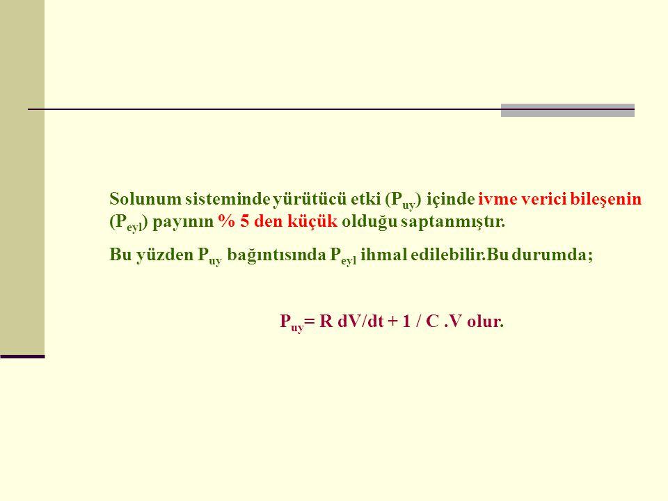 Solunum sisteminde yürütücü etki (P uy ) içinde ivme verici bileşenin (P eyl ) payının % 5 den küçük olduğu saptanmıştır. Bu yüzden P uy bağıntısında
