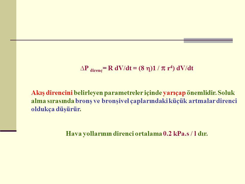 ∆P direnç = R dV/dt = (8  )1 /  r 4 ) dV/dt Akış direncini belirleyen parametreler içinde yarıçap önemlidir. Soluk alma sırasında bronş ve bronşivel
