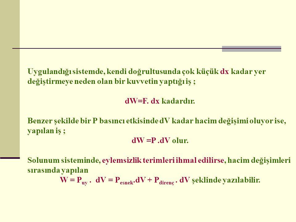 Uygulandığı sistemde, kendi doğrultusunda çok küçük dx kadar yer değiştirmeye neden olan bir kuvvetin yaptığı iş ; dW=F. dx kadardır. Benzer şekilde b