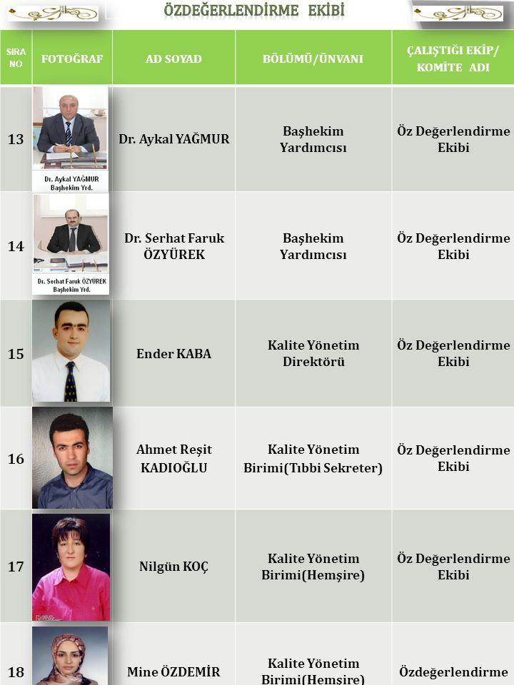 SIRA NO FOTOĞRAFAD SOYADBÖLÜMÜ/ÜNVANI ÇALIŞTIĞI EKİP/ KOMİTE ADI 13 Dr.