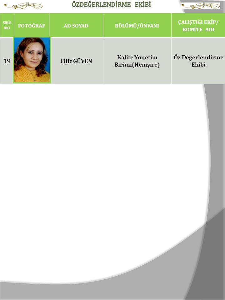 SIRA NO FOTOĞRAFAD SOYADBÖLÜMÜ/ÜNVANI ÇALIŞTIĞI EKİP/ KOMİTE ADI 19 Filiz GÜVEN Kalite Yönetim Birimi(Hemşire) Öz Değerlendirme Ekibi