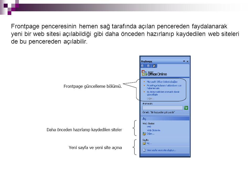 Frontpage penceresinin hemen sağ tarafında açılan pencereden faydalanarak yeni bir web sitesi açılabildiği gibi daha önceden hazırlanıp kaydedilen web siteleri de bu pencereden açılabilir.