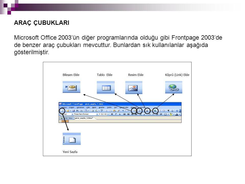 ARAÇ ÇUBUKLARI Microsoft Office 2003'ün diğer programlarında olduğu gibi Frontpage 2003'de de benzer araç çubukları mevcuttur. Bunlardan sık kullanıla