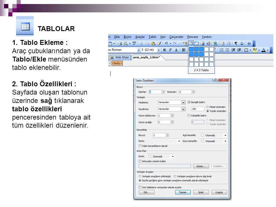 TABLOLAR 1. Tablo Ekleme : Araç çubuklarından ya da Tablo/Ekle menüsünden tablo eklenebilir. 2. Tablo Özellikleri : Sayfada oluşan tablonun üzerinde s