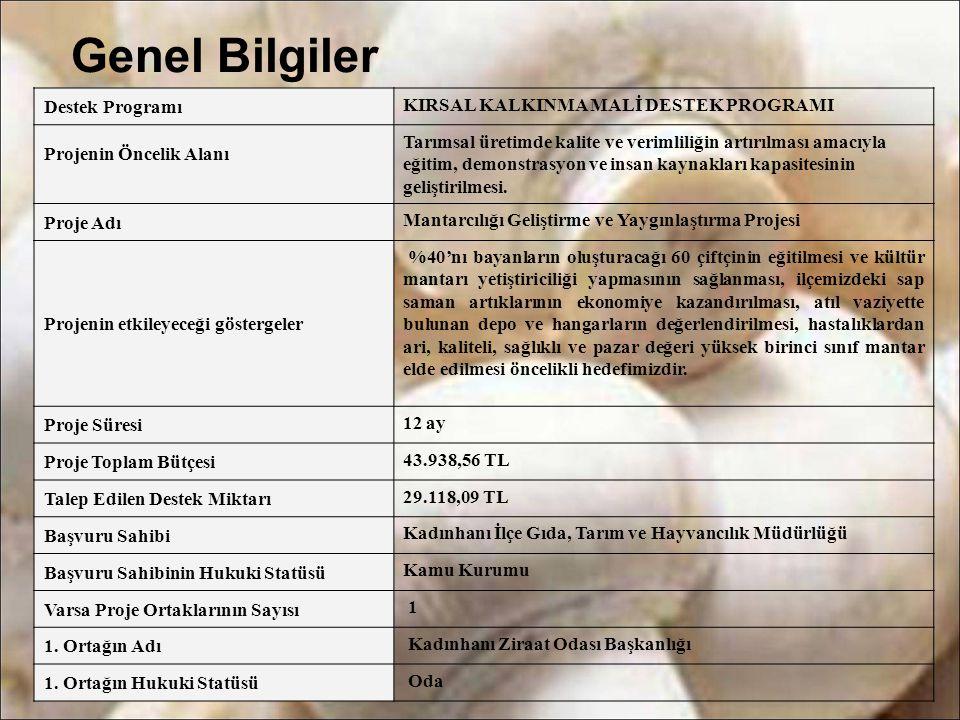 Projenin Uygulanacağı Yerler Konya İli Kadınhanı İlçesi Kadınhanı Merkez, Osmancık Kasabası, Meydanlı ve Çeşmecik köyleri.