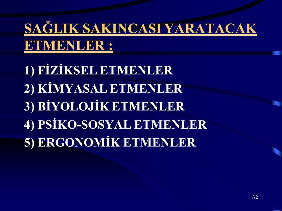 32 SAĞLIK SAKINCASI YARATACAK ETMENLER : 1) FİZİKSEL ETMENLER 2) KİMYASAL ETMENLER 3) BİYOLOJİK ETMENLER 4) PSİKO-SOSYAL ETMENLER 5) ERGONOMİK ETMENLER