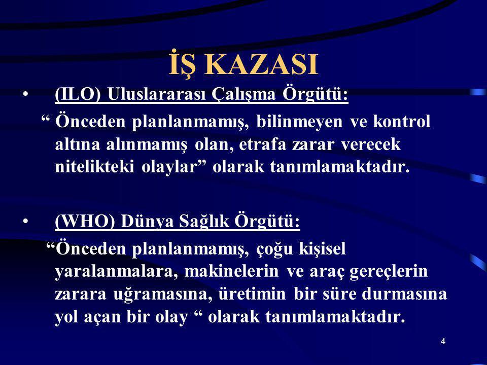 4 İŞ KAZASI •(ILO) Uluslararası Çalışma Örgütü: Önceden planlanmamış, bilinmeyen ve kontrol altına alınmamış olan, etrafa zarar verecek nitelikteki olaylar olarak tanımlamaktadır.