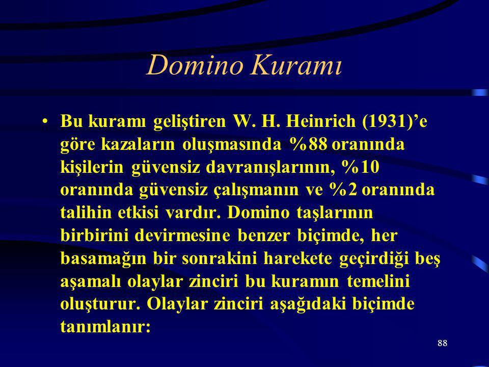 88 Domino Kuramı •Bu kuramı geliştiren W.H.
