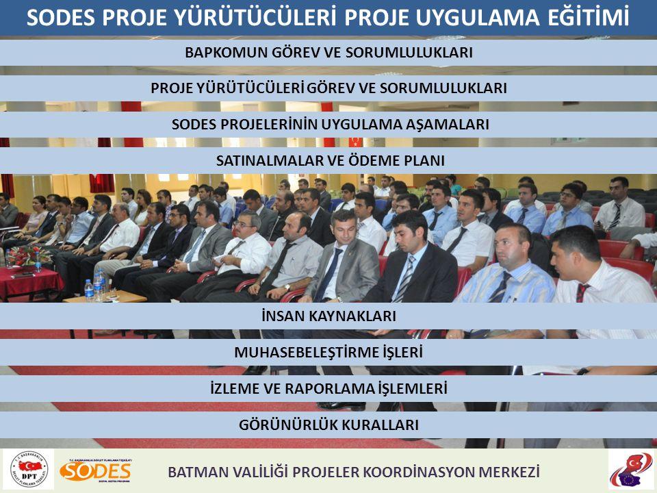İnsan Kaynakları ödemeleri için bordro, puantaj ve diğer harcama belgeleri Kursiyer, katılımcı ücretleri: Proje yürütücüsü tarafından kursiyer listesi ve puantaj düzenlenerek BAPKOM'a sunulur.