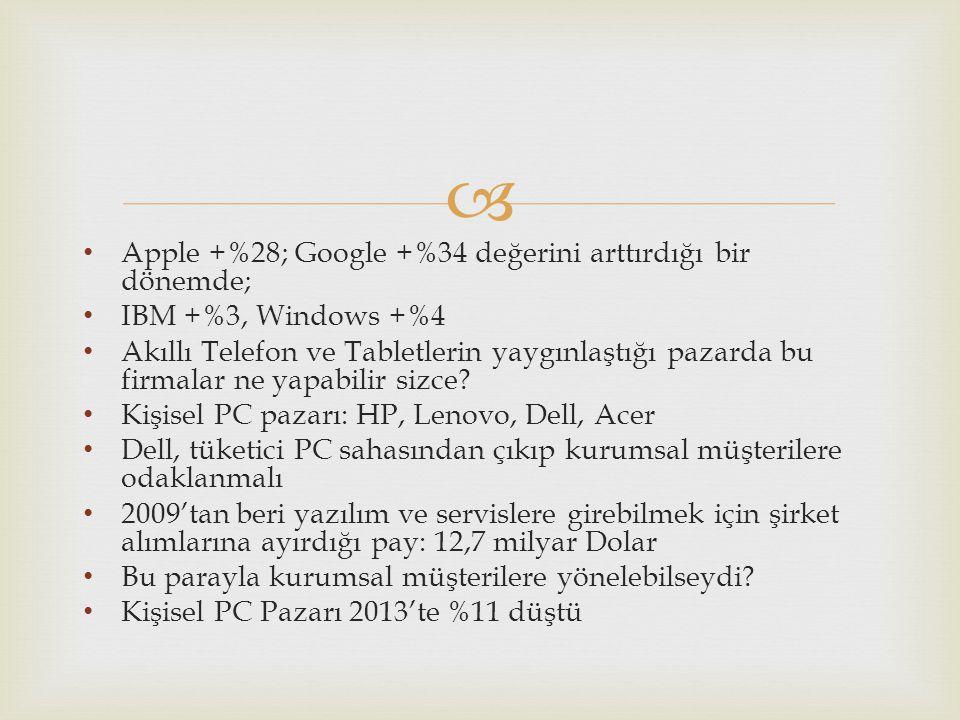  • Apple +%28; Google +%34 değerini arttırdığı bir dönemde; • IBM +%3, Windows +%4 • Akıllı Telefon ve Tabletlerin yaygınlaştığı pazarda bu firmalar ne yapabilir sizce.