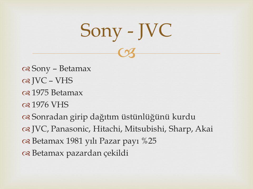   Sony – Betamax  JVC – VHS  1975 Betamax  1976 VHS  Sonradan girip dağıtım üstünlüğünü kurdu  JVC, Panasonic, Hitachi, Mitsubishi, Sharp, Akai  Betamax 1981 yılı Pazar payı %25  Betamax pazardan çekildi Sony - JVC