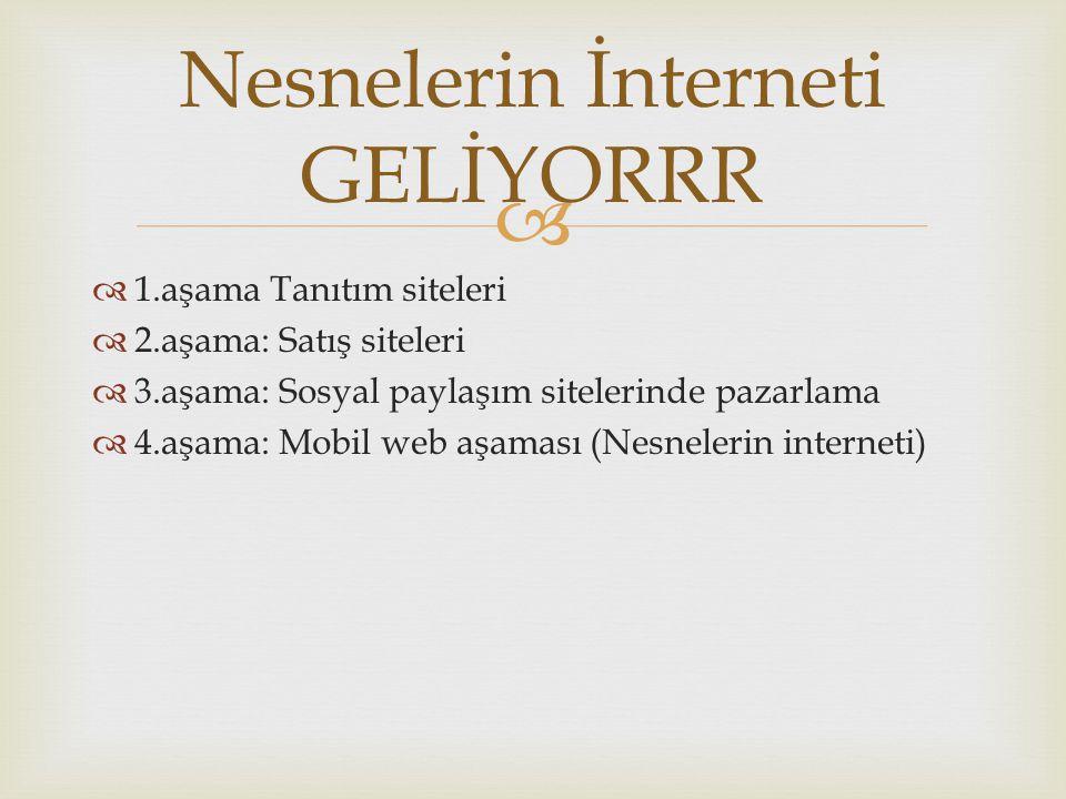   1.aşama Tanıtım siteleri  2.aşama: Satış siteleri  3.aşama: Sosyal paylaşım sitelerinde pazarlama  4.aşama: Mobil web aşaması (Nesnelerin interneti) Nesnelerin İnterneti GELİYORRR