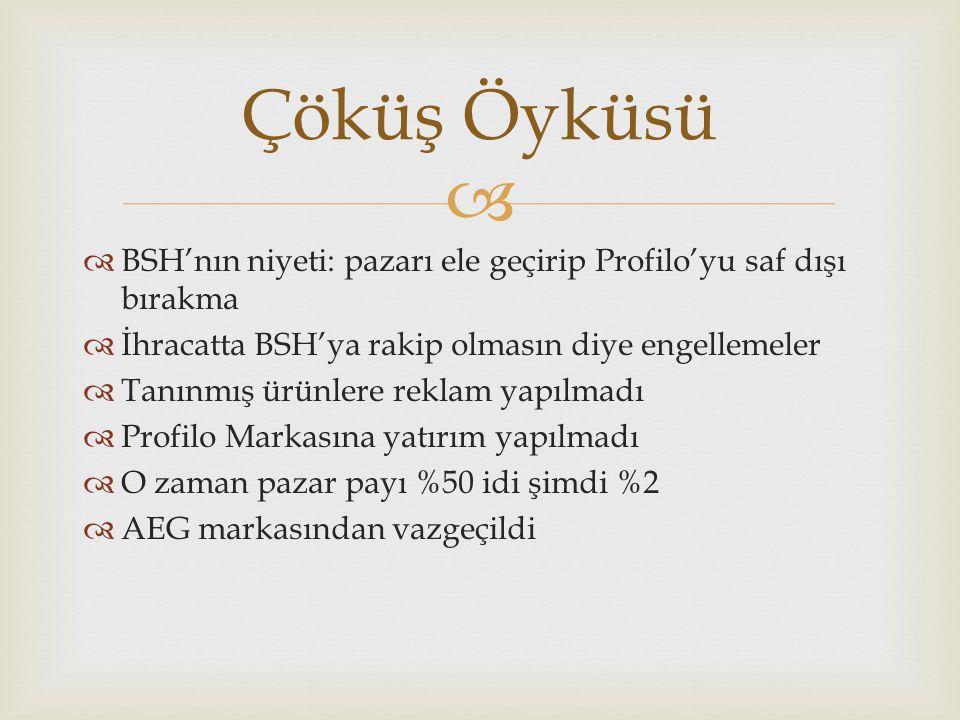   BSH'nın niyeti: pazarı ele geçirip Profilo'yu saf dışı bırakma  İhracatta BSH'ya rakip olmasın diye engellemeler  Tanınmış ürünlere reklam yapılmadı  Profilo Markasına yatırım yapılmadı  O zaman pazar payı %50 idi şimdi %2  AEG markasından vazgeçildi Çöküş Öyküsü