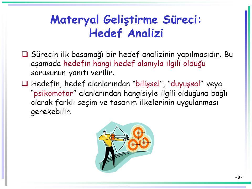 -3- Materyal Geliştirme Süreci: Hedef Analizi  Sürecin ilk basamağı bir hedef analizinin yapılmasıdır.