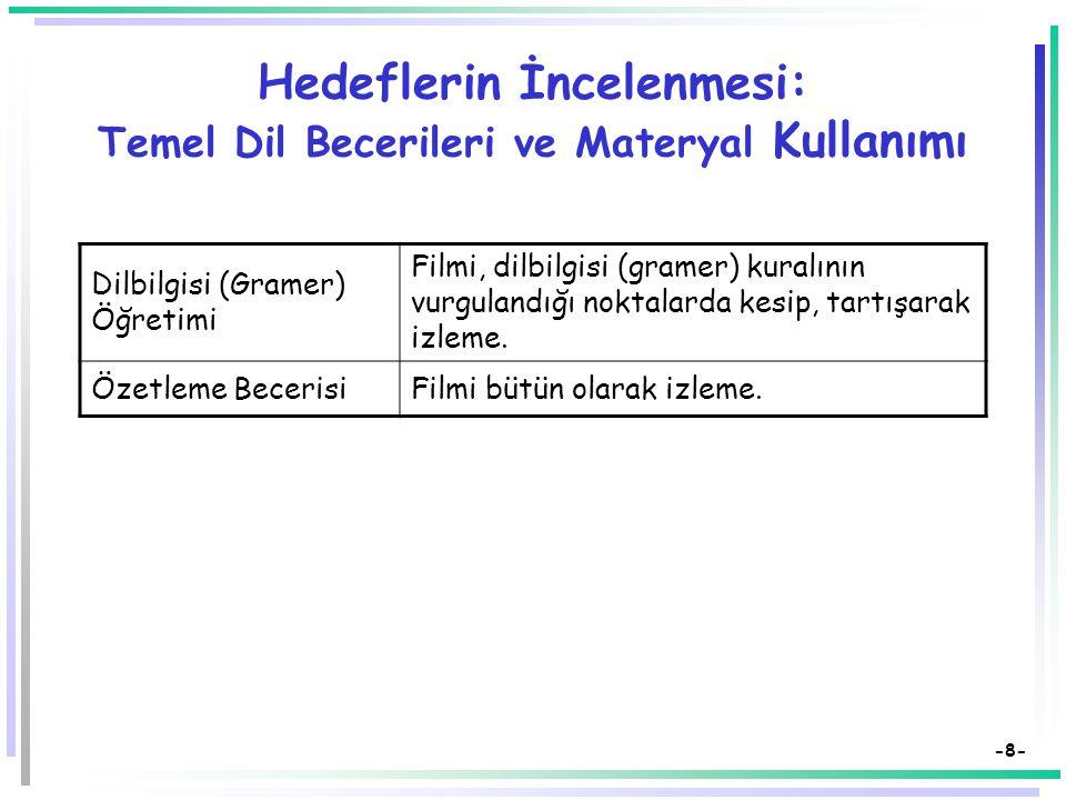 -8- Hedeflerin İncelenmesi: Temel Dil Becerileri ve Materyal Kullanımı Dilbilgisi (Gramer) Öğretimi Filmi, dilbilgisi (gramer) kuralının vurgulandığı noktalarda kesip, tartışarak izleme.