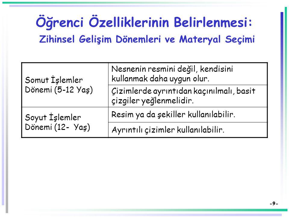 -8- Hedeflerin İncelenmesi: Temel Dil Becerileri ve Materyal Kullanımı Dilbilgisi (Gramer) Öğretimi Filmi, dilbilgisi (gramer) kuralının vurgulandığı